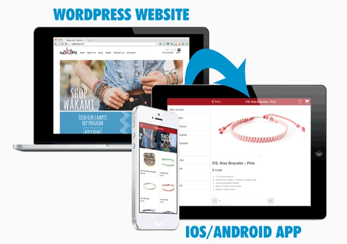 Convert WordPress to iOS